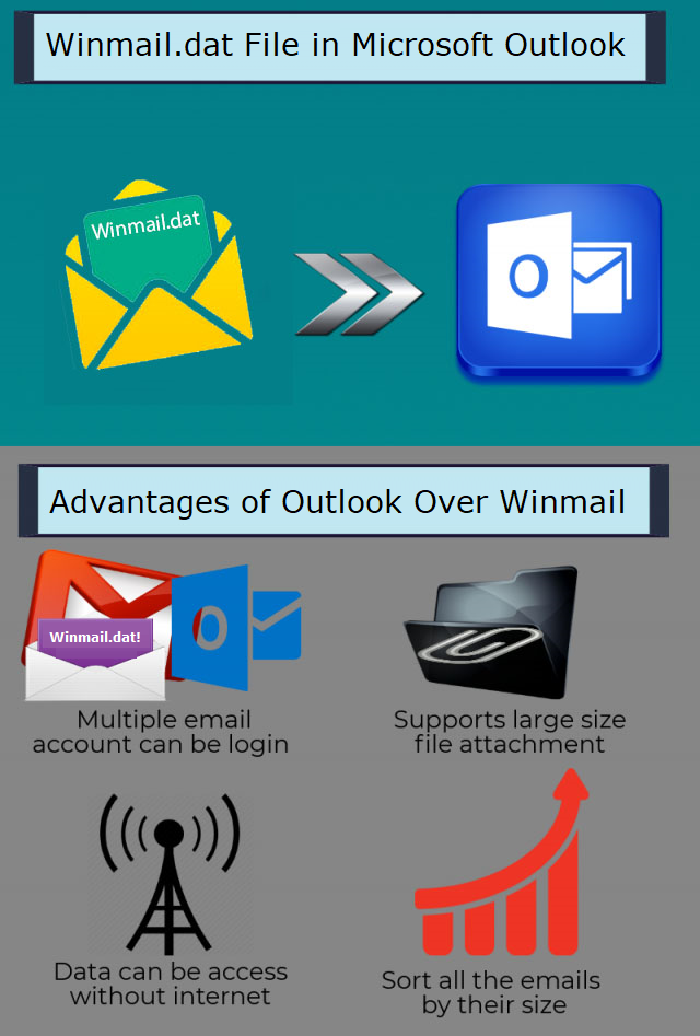 Winmail dat to PST Converter - How to Open Winmail dat in